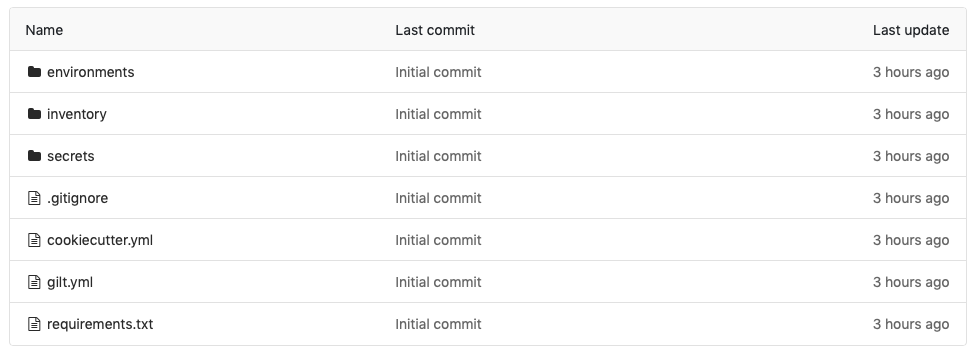 ../_images/gitlab-initial-commit.png